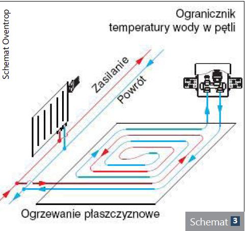 schemat  | instalreporter.pl