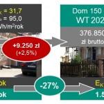 2 Porównanie parametrów charakterystycznych dla domu zbudowanego wg warunków WT 2017 i WT 2021